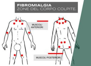fibromialgia_640x480